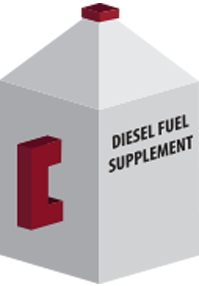 diesel fuel suppliment