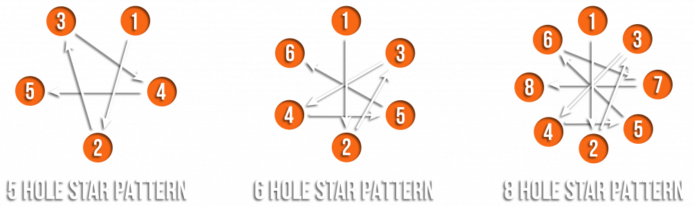 Lug Nut Star Patterns