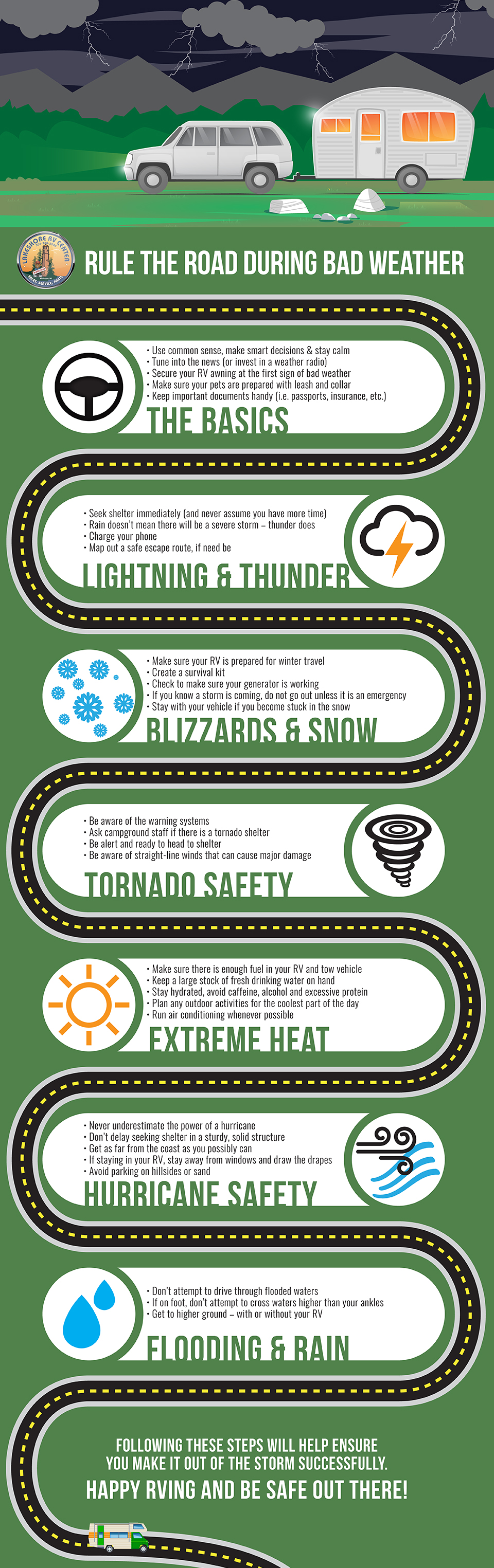 Lakeshore's Guide to RVing in bad weather.