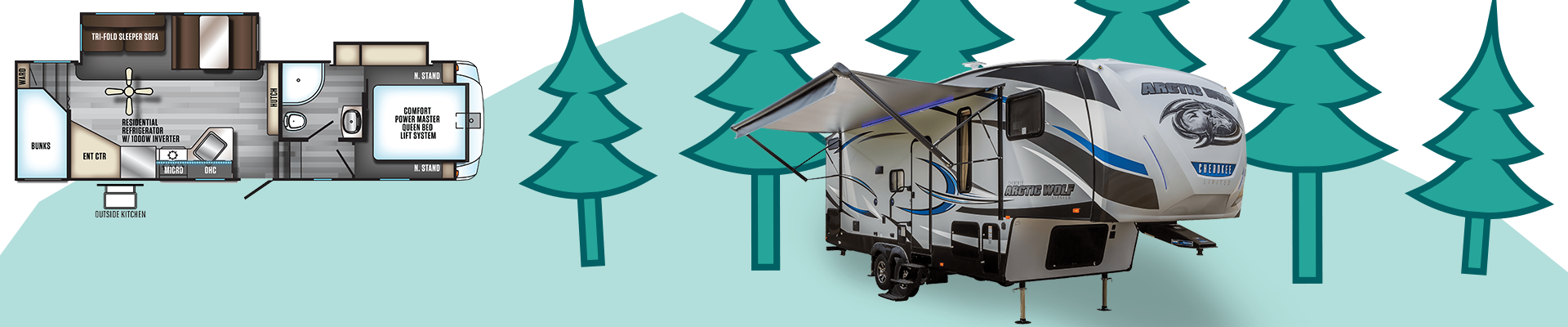 Forest River Arctic Wolf RV