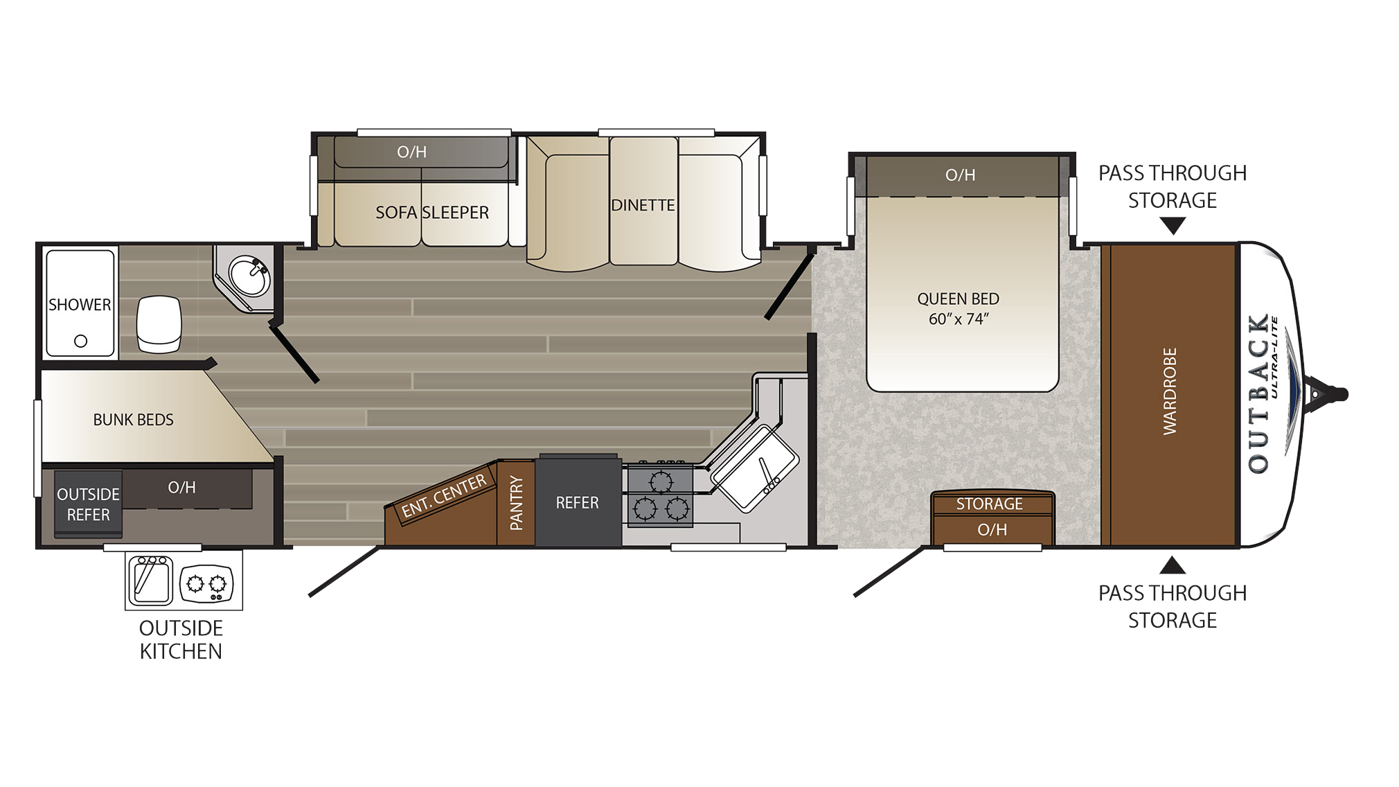 Outback Travel Trailer With Bunkhouse Room