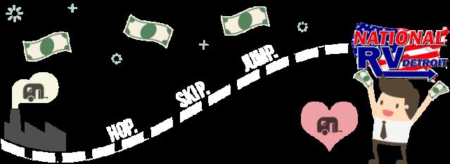 NATRV-Prices-Hop-Skip-Jump