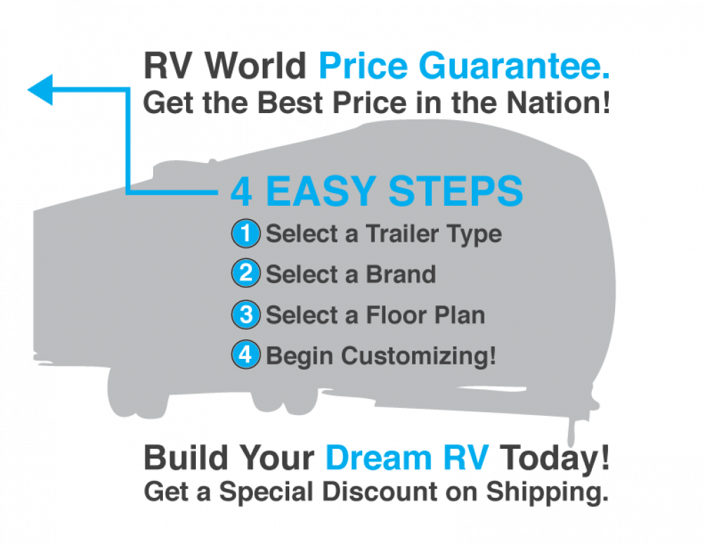 RV World Custom Build Your RV