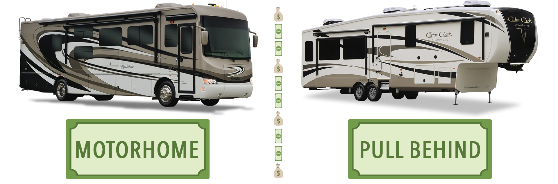 motorhome or pull behind cost