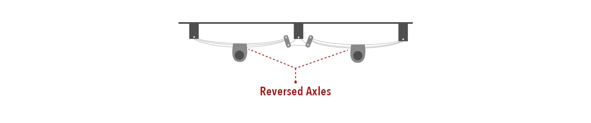Flipped axles for your RV