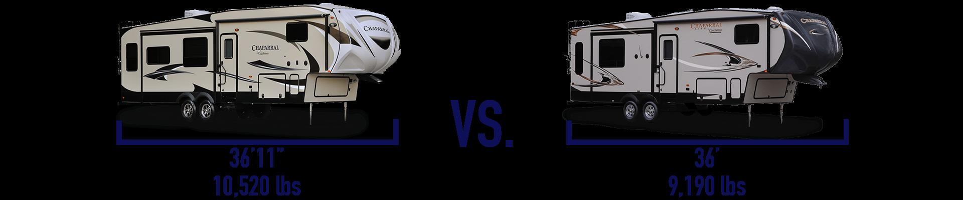What makes a Lite RV, Lite?