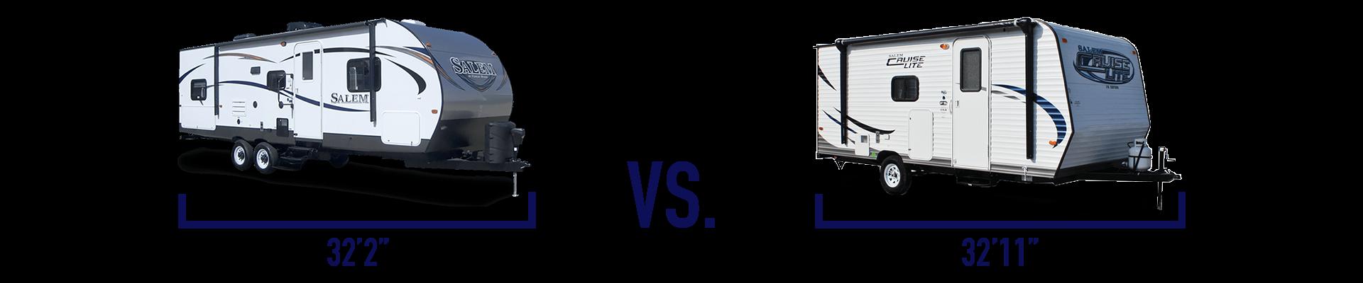 Length comparison of an original vs lite RV