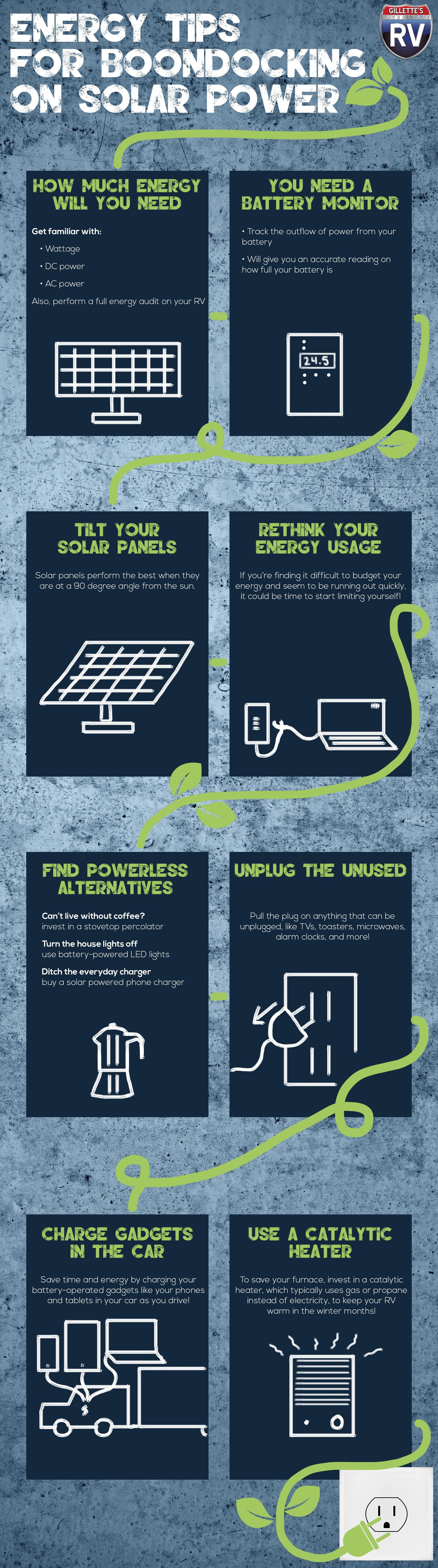 energy saving for boondocking