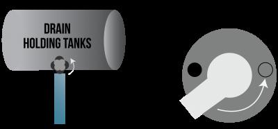 drain holding tanks