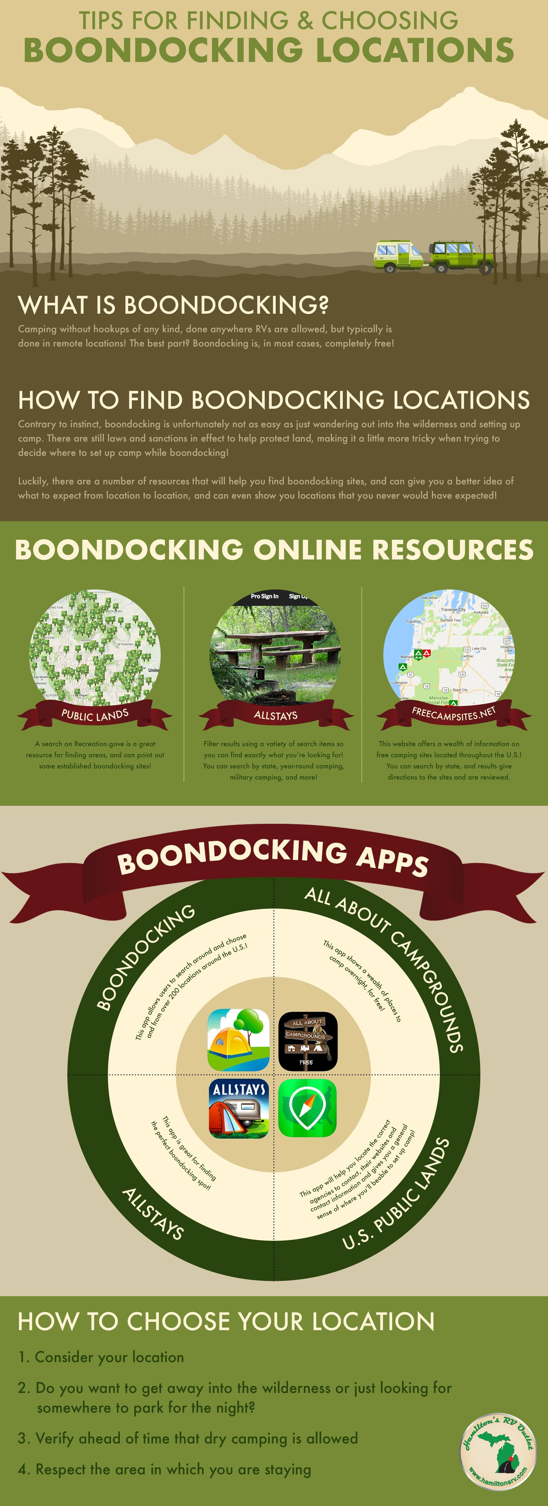 boondocking locations infographic