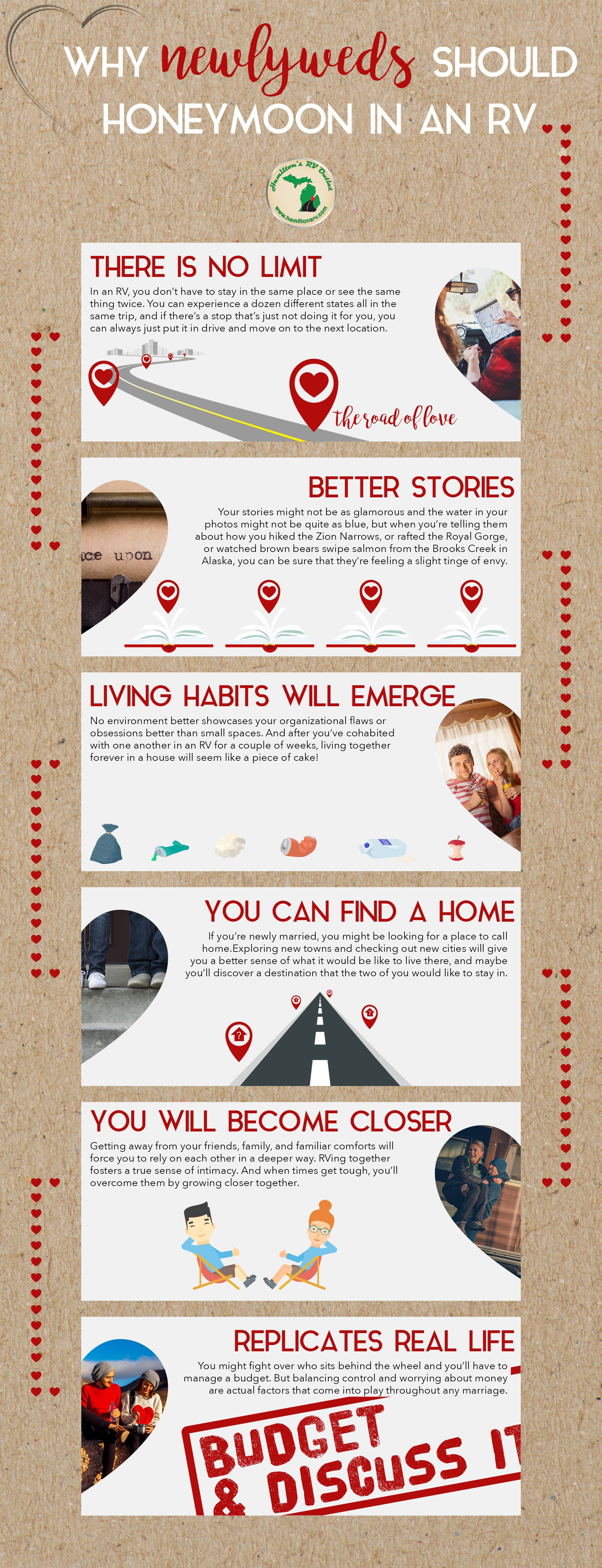 newlyweds honeymoon infographic
