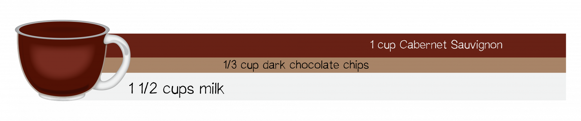 Ingredients for Cabernet hot chocolate
