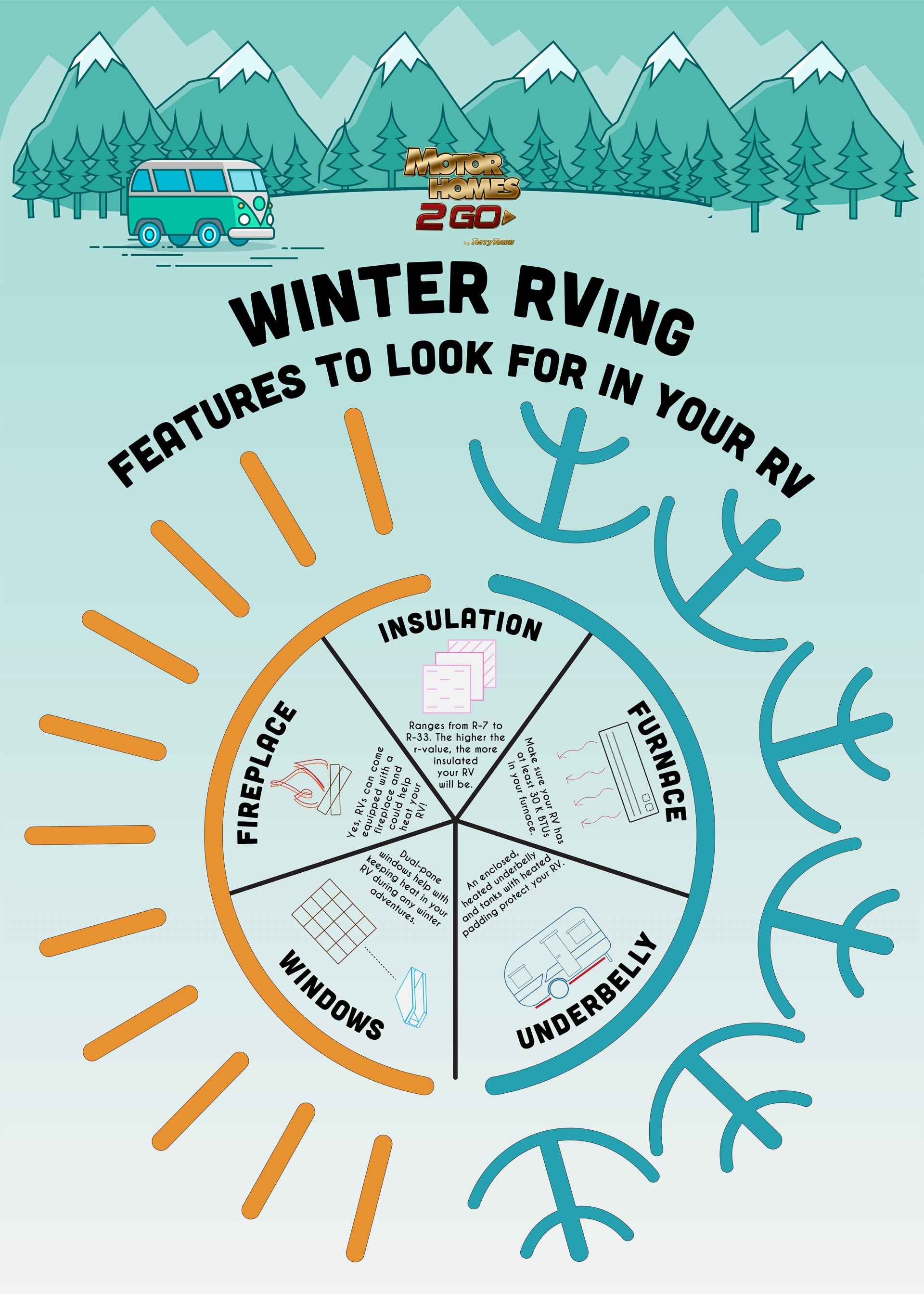 Winter RVing: features to look for in your RV