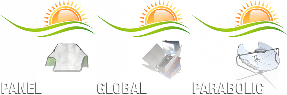 Panel Global Parabolic Solar Oven