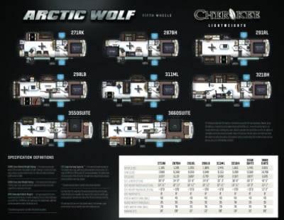 arcticwolf-2020-flyer-lsrv-pdf