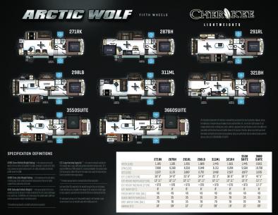 arcticwolf-2020-flyer-lsrv-pdf