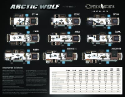 arcticwolf-2020-flyer-aokrv-pdf