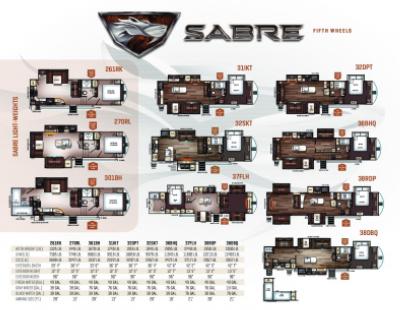sabre-2020-broch-aokrv-pdf