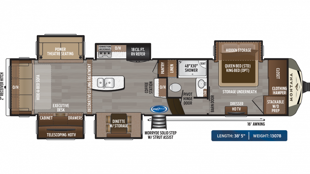 RVs for Sale:New & Used|Lakeshore RV Center