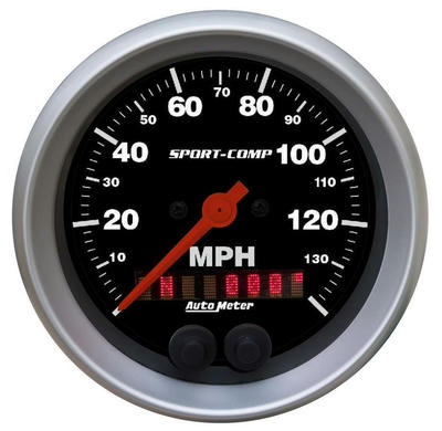 Gauges and Accessories