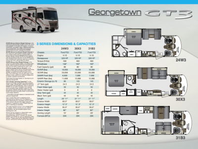 2018 Georgetown 3 Series Flyer Cover