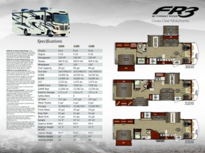2019 Forest River FR3 RV Brochure Cover